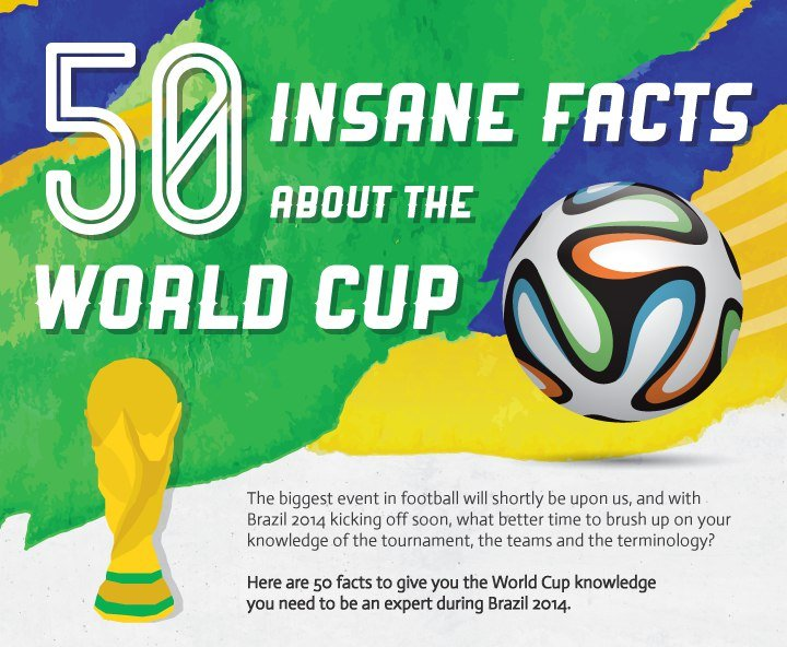 50 Insane Facts about the World Cup [INFOGRAPHIC]