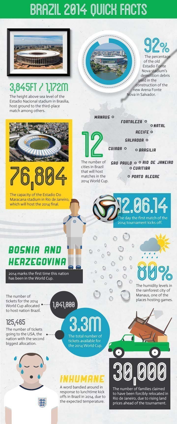 Brazil 2014 Quick Facts