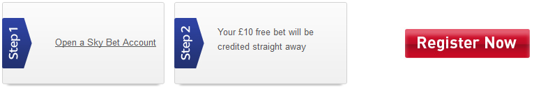 A No-Deposit Free Bet Offer from Skybet