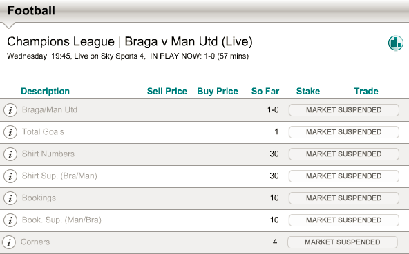 Markets Suspending in Play– Braga Vs Manchester Utd
