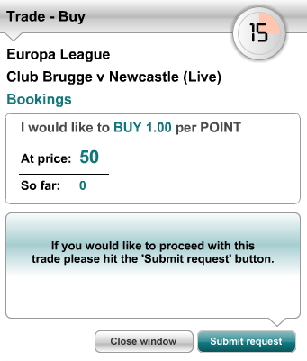 Buy Total Bookings Points at 50 – Club Brugge Vs Newcastle