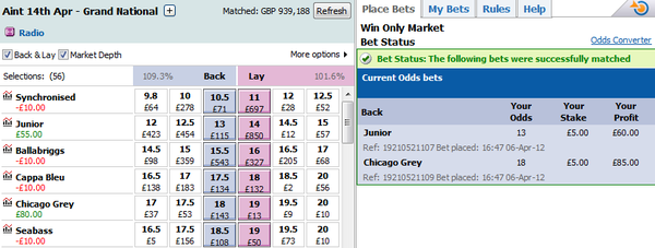 Betting on related sections on Betfair