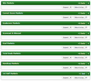 The range of markets offered on a Premier League Football Match by PaddyPower