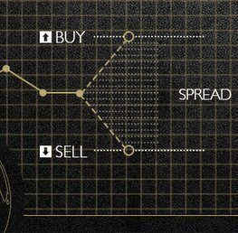 Spread Betting Markets Guide
